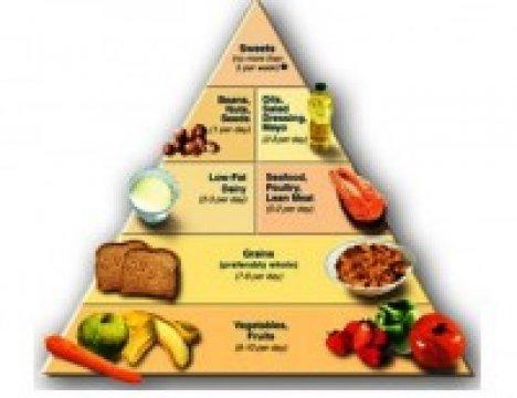 Küzdjön a magasvérnyomás ellen DASH diétával